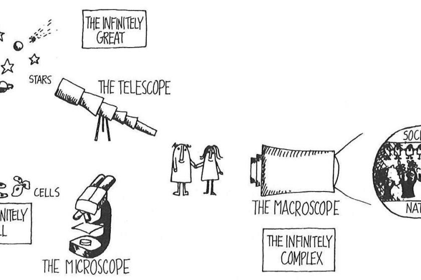 Rosnay, Macroscope